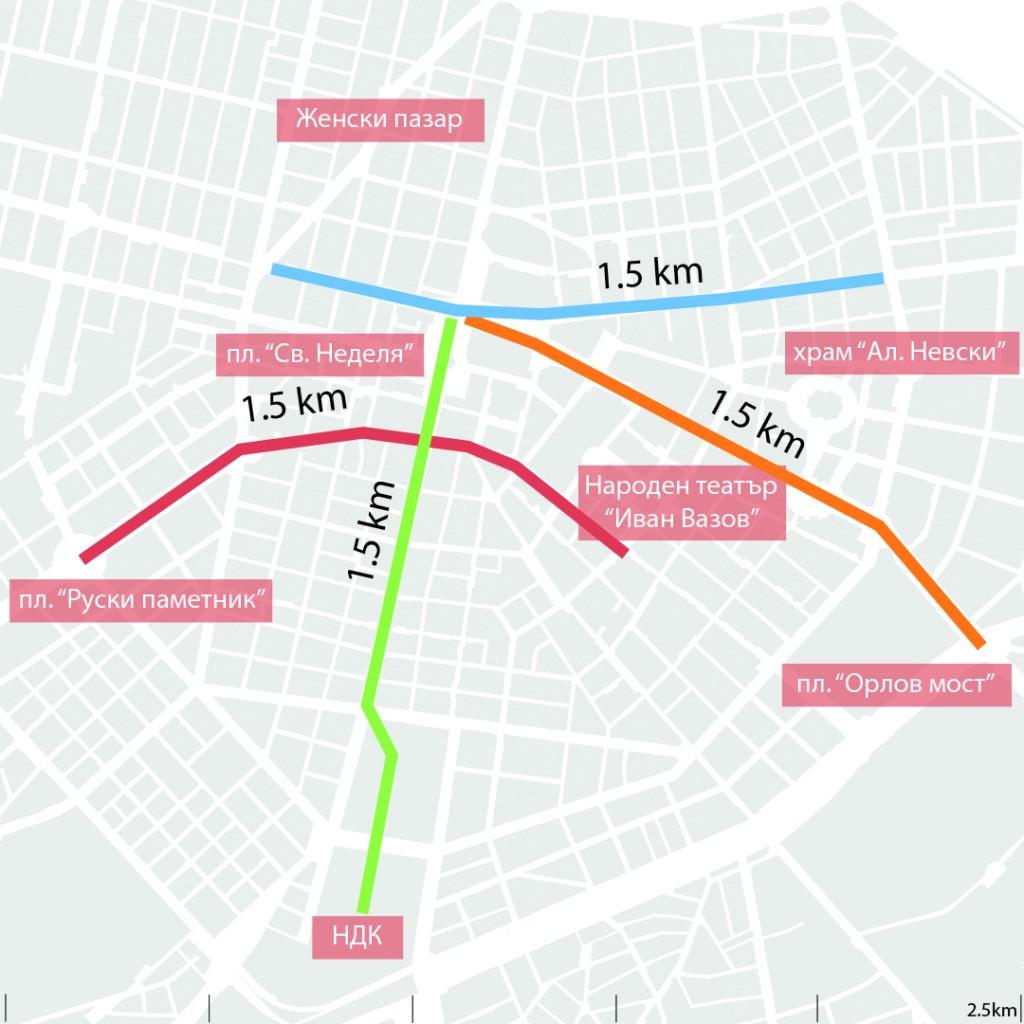 Примерни маршрути с дължина 1.5 км в централните градски части на София. Източник: авторът.